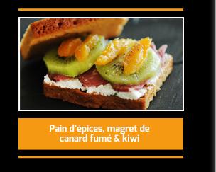 Sandwich pain d'épices, magret fumé et kiwi